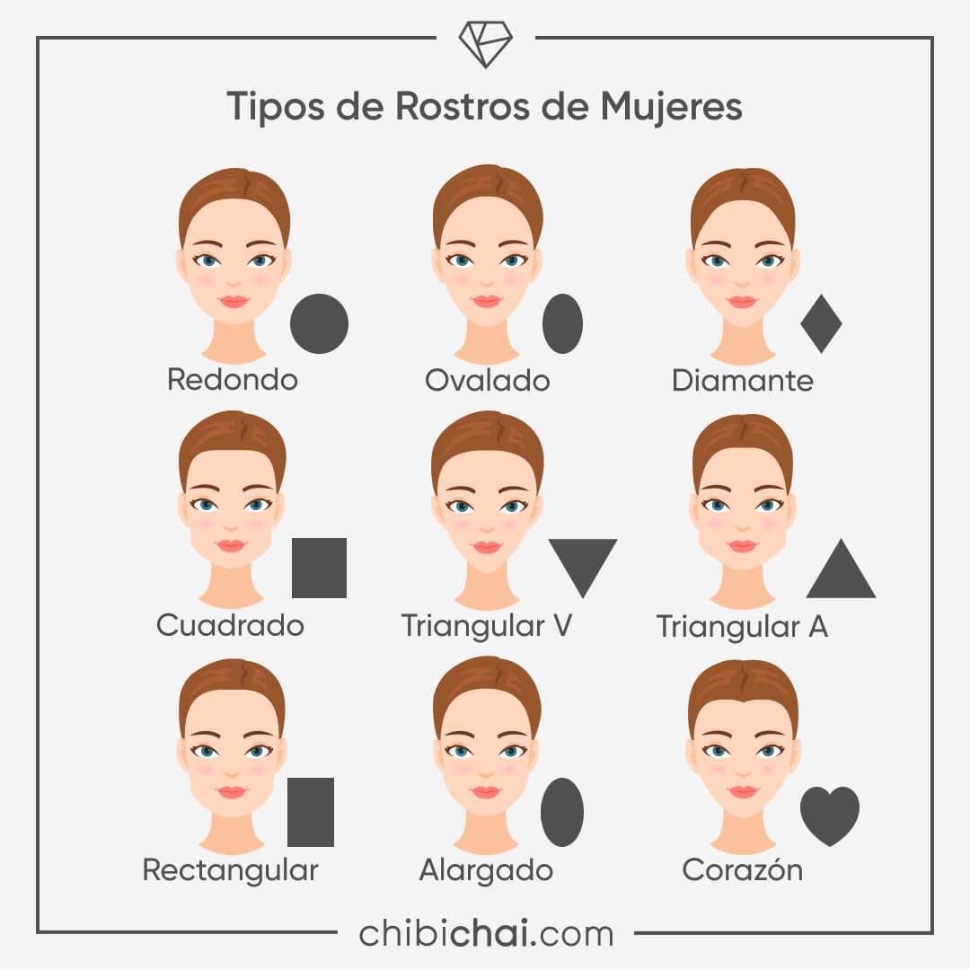 morfologia del rostro 9 tipos de rostros de mujeres